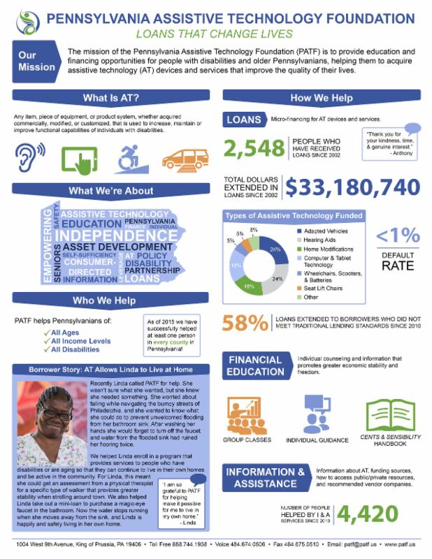 PATF Infographic, accessible text version here: http://patf.us/patf-infographic/