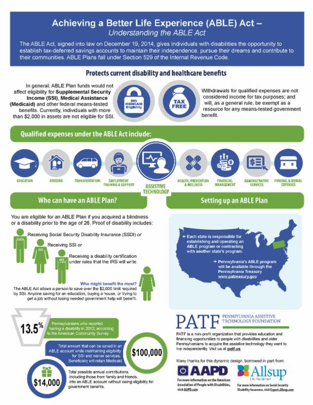 Infographic describing the details of the ABLE Act.