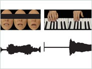 A segment of the audiovisual speech (left) and music (right) stimulus. © HweeLing Lee/MPI for Biological Cybernetics