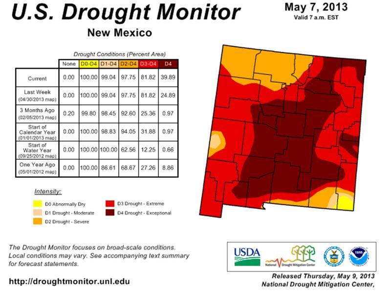 May 2013 NM Drought