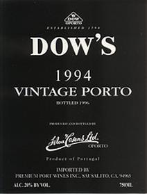 Dow's 1994