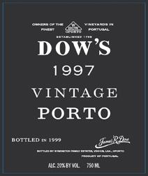 Dow 1997