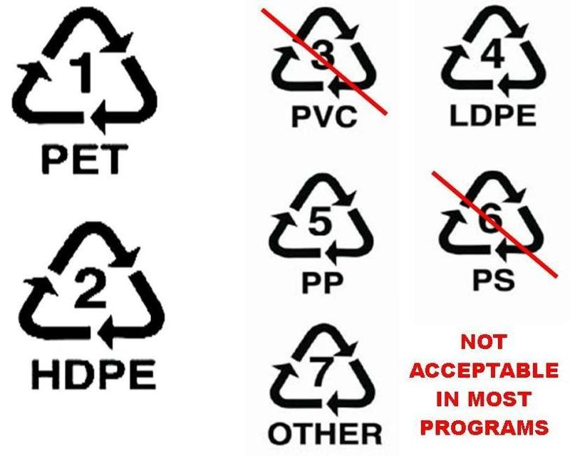 Recycling Signs Plastic awmRecyclingPagesWhat