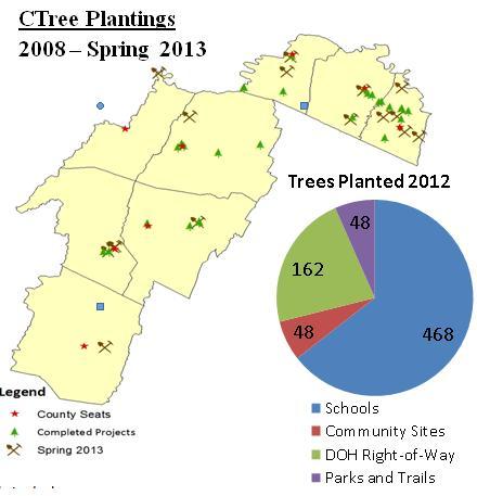 CommuniTree Plantings