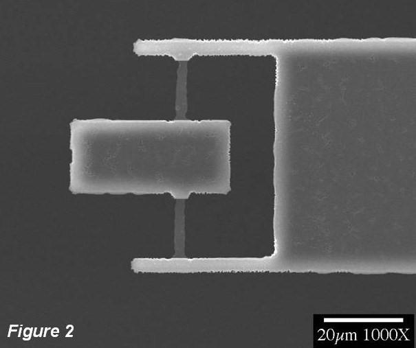 nano torsion probe