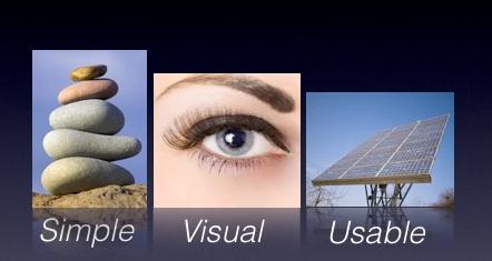Simple. Visual. Usable.
