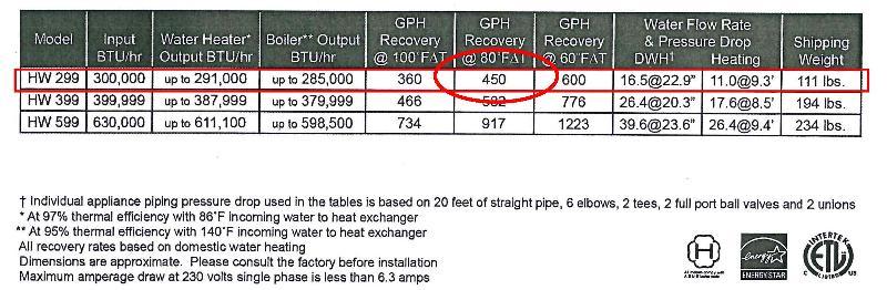Heater Spec sheet