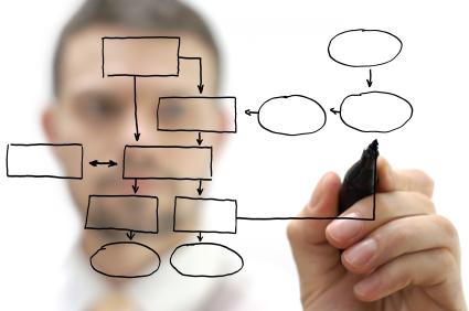 Handling Project Management