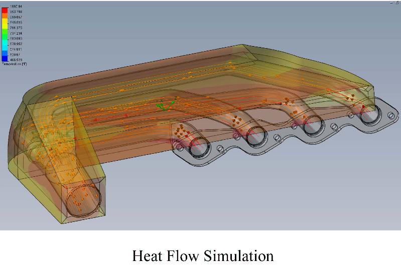 Heat Flow Simulation
