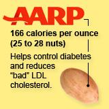 Peanuts help control diabetes