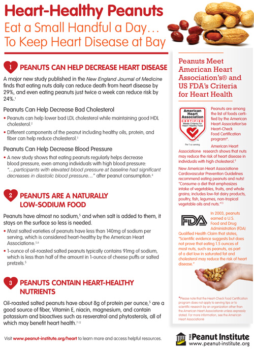 The Peanut Institute Heart-Healthy Peanuts Fact Sheet
