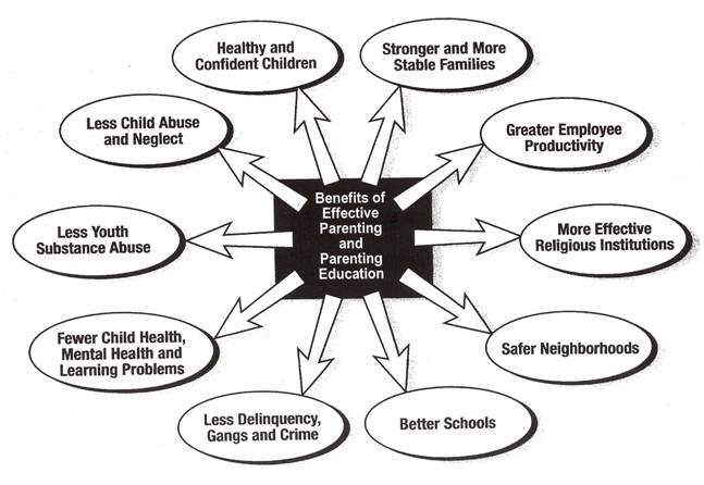 The National Effective Parenting Initiative Affiliated Organization PCU