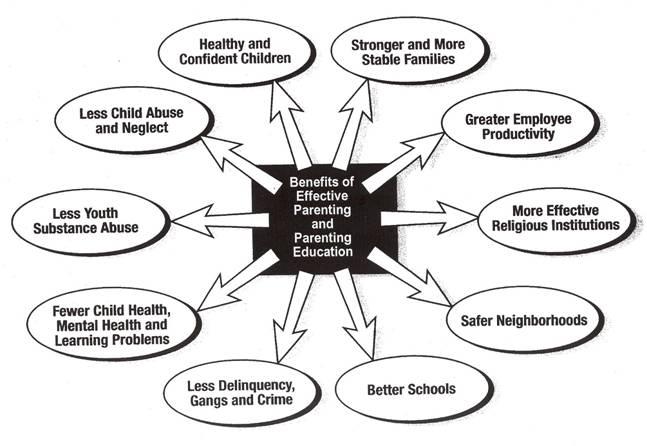The National Effective Parenting Initiative Affiliated Organization PCU