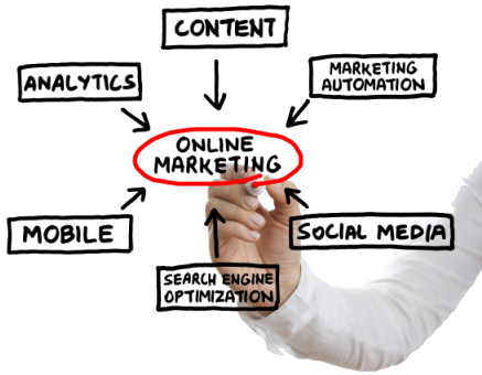 online marketing web