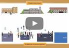 LaunchBoard Video