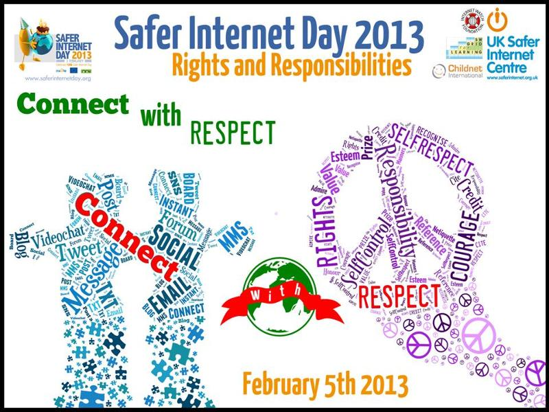 SID 2013 Secondary poster