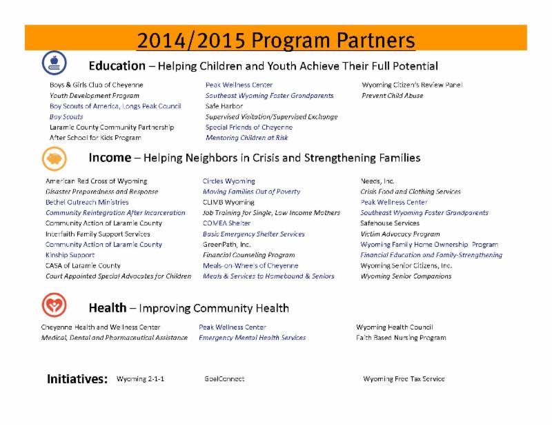Current Program Partners