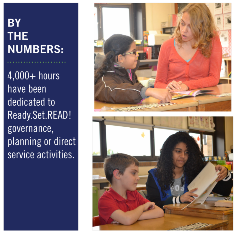By the numbers: 4,000+ hours have been dedicated to RSR governance, planning or direct service activities