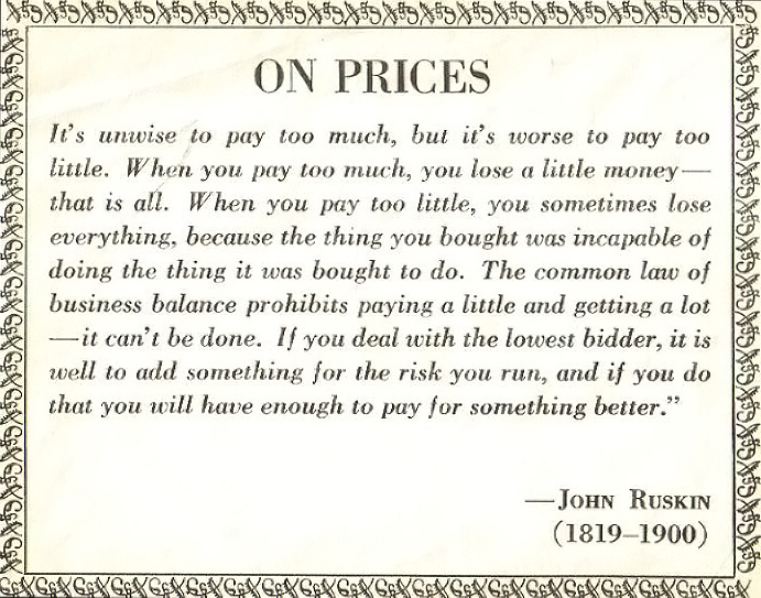 Quoted Prices