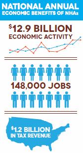 economic outcome