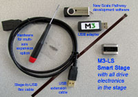 M3-LS Smart Stage Developer's Kit available now