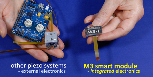 Patented drive techniques enable smaller systems