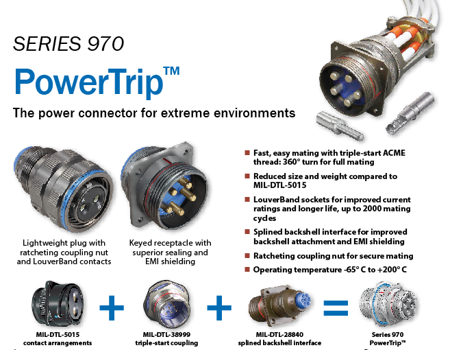 Glenair Series 970 PowerTrip Connectors