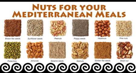 Nut for your Med Meals