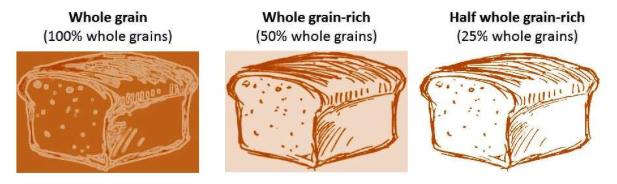 whole grain rich