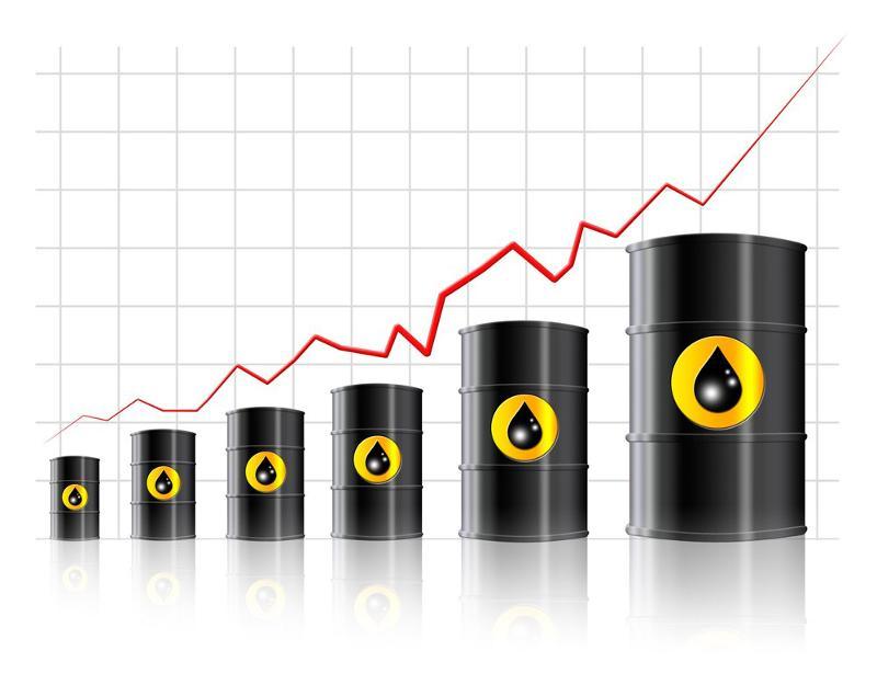 PWNL Oil Graph