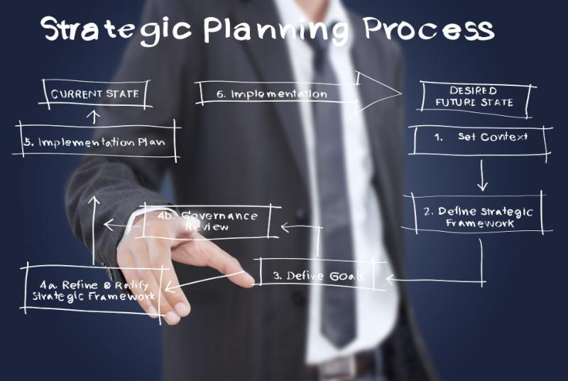 benefits of formal strategic planning will