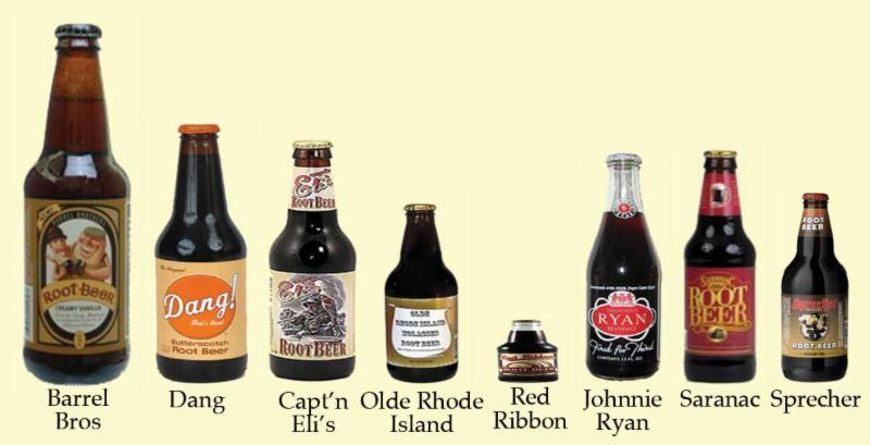 Root Beer Tasting Results