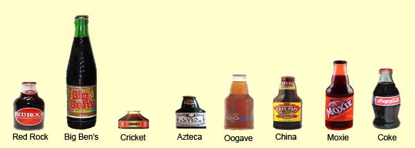 Cola Tasting Ballot Results