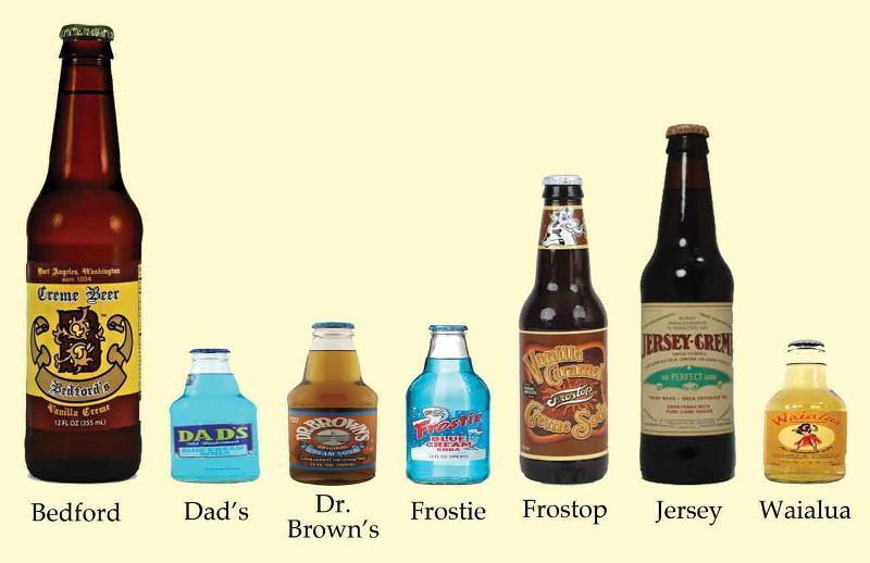 Cream Soda Tasting Chart