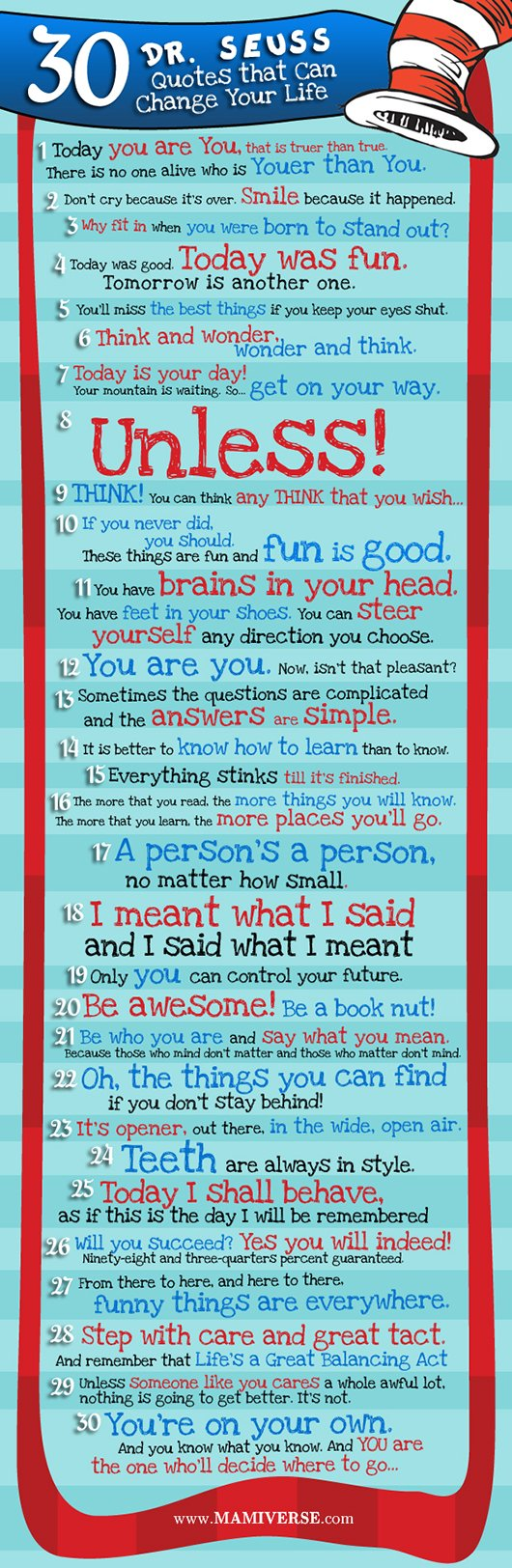 30 Dr. Suess Quotes that Can Change Your Life