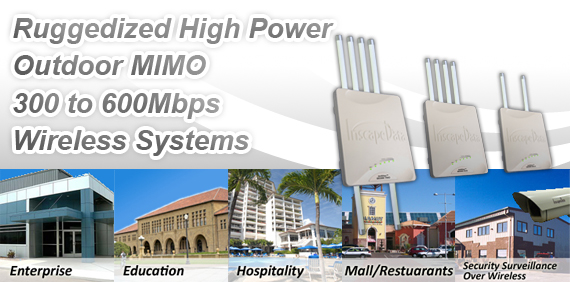 Ruggedized High Power Outdoor MIMO 300-600Mbps Wireless