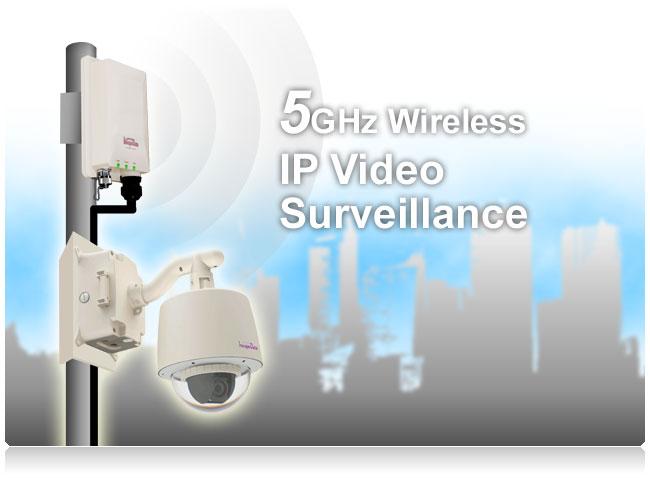 5GHz Wireless IP Video Surveillance