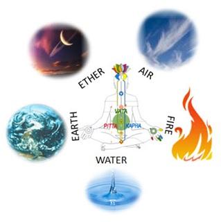 Теория пяти элементов и трех Дош Аюрведы  324