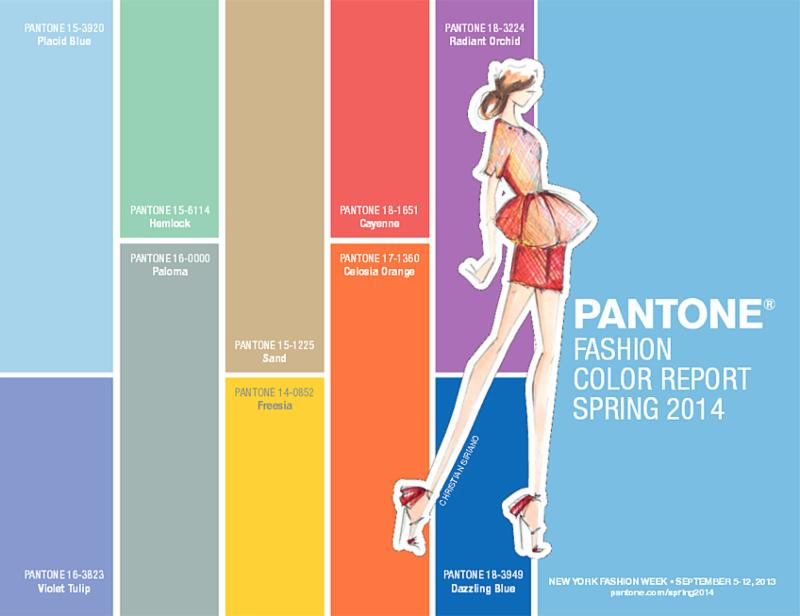 Pantone Spring 2015 Fashion Forecast