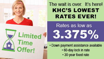 Lowest Rates Ever Small