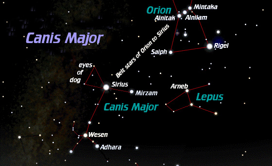 Canis Major Great Dog