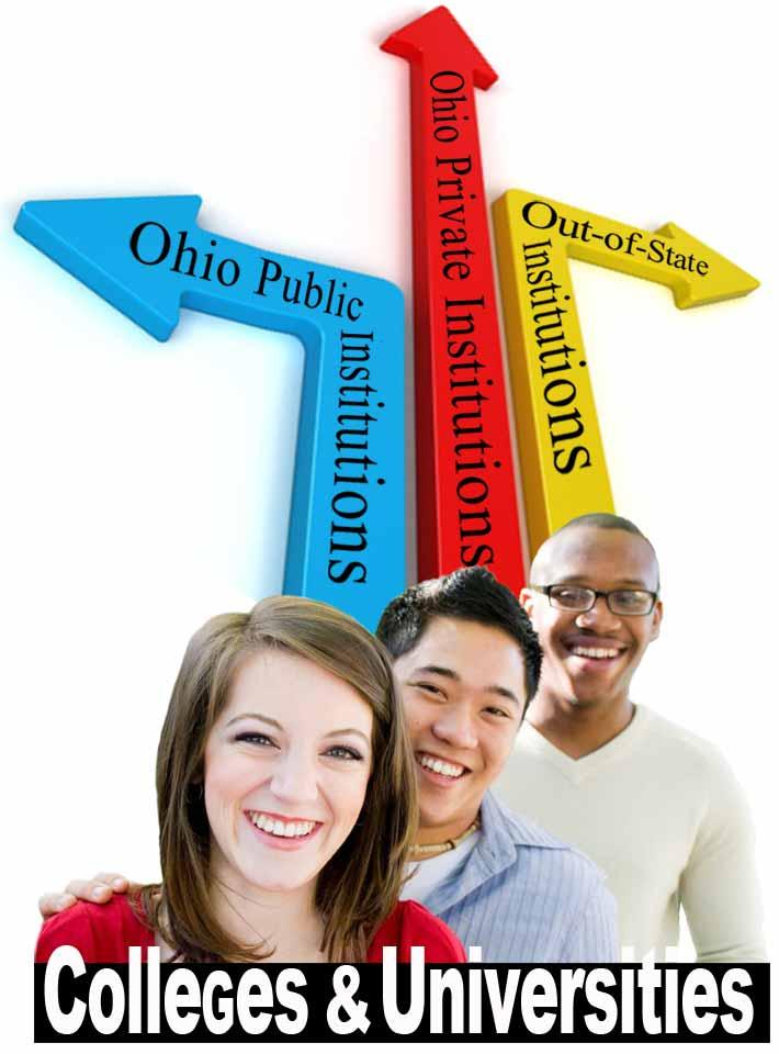Direction of Ohio Students