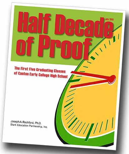 Half Decade of Proof