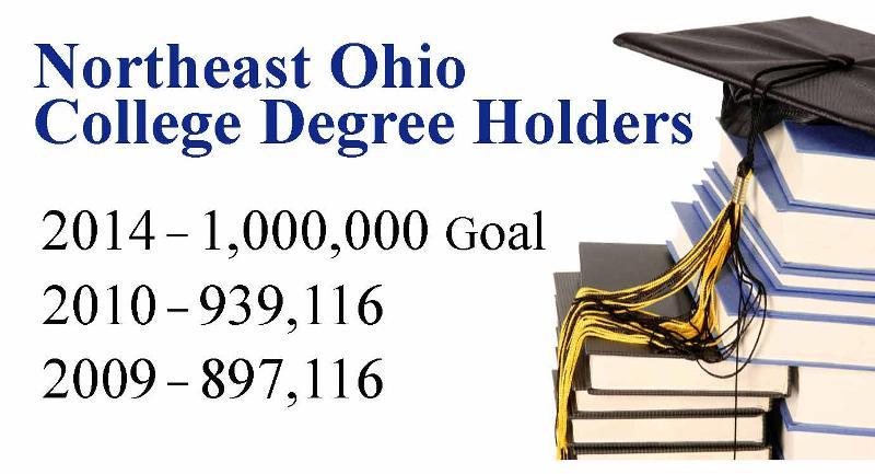 Northeast Ohio College Degree Holders