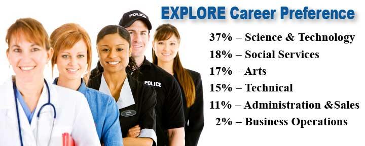 EXPLORE Career Preferences
