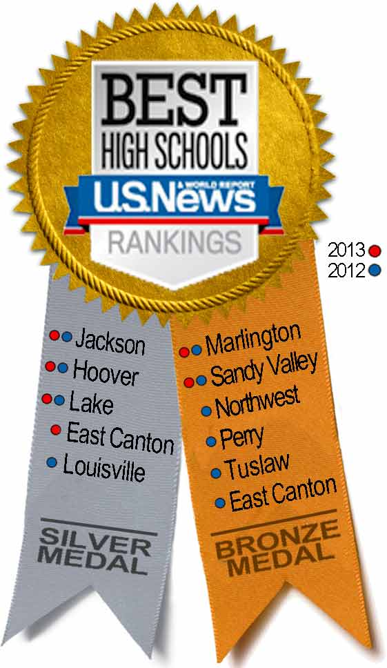 U.S. New Best High Schools - 2013