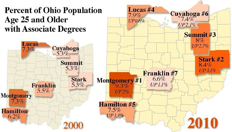 Ohio Map of Top Counties with AA Degrees