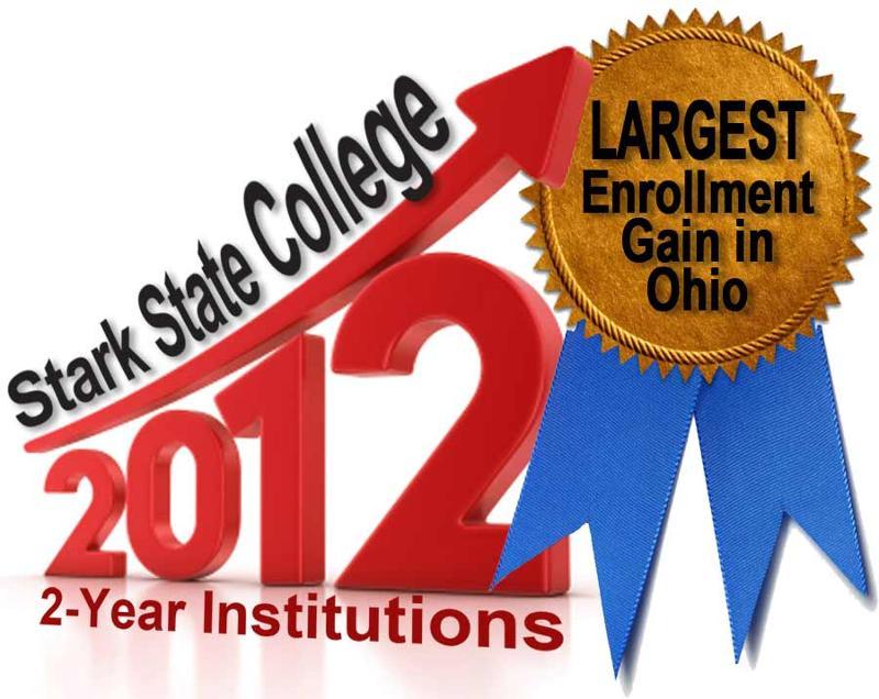 Stark State College Largest Enrollment 2012