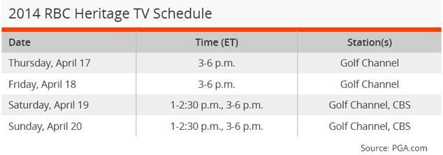 RBC Heritage TV Schedule