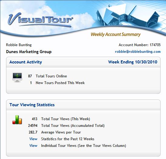 Visual Tours